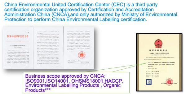 China Environmental United Certification Co., Ltd.